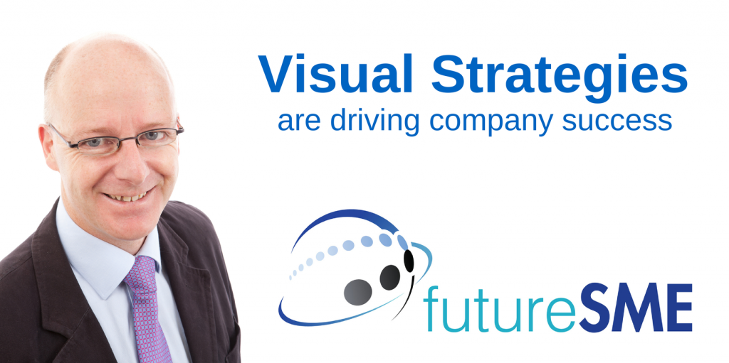 Visual strategic management is driving company success