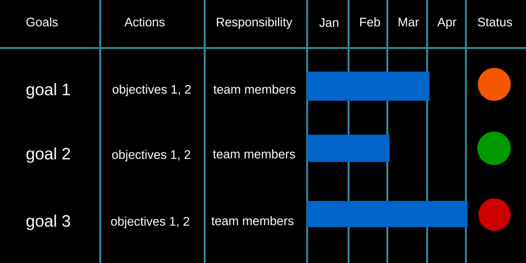 How to make team meetings more effective_visual management