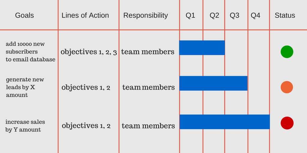 Gantt Chart_successful teams use visual management